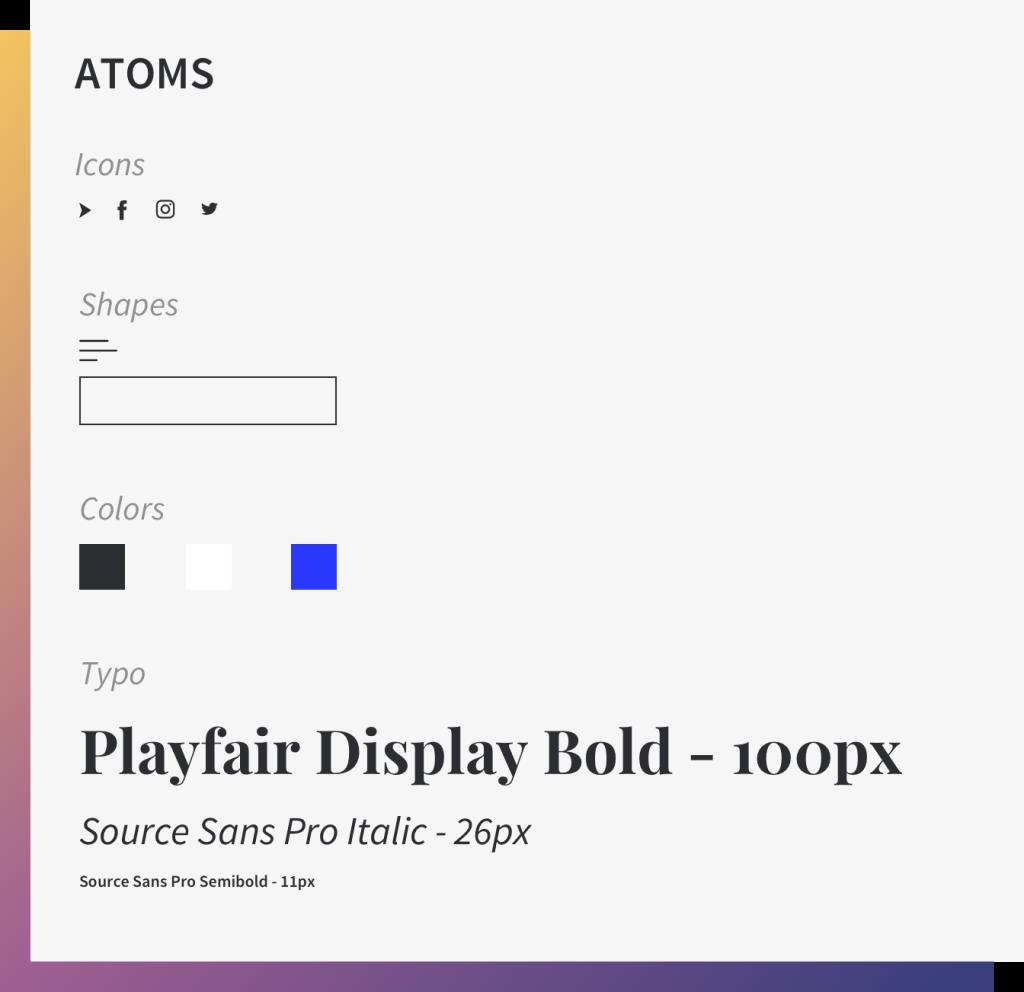 ATOMS 1024x992 1024x992 Atomic Design: la morte programmata delle pagine web