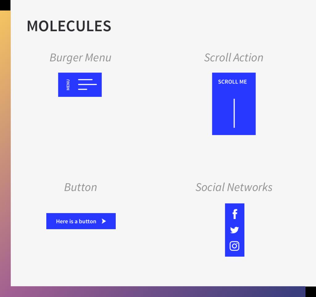 MOLECULES 1024x963 1024x963 Atomic Design: la morte programmata delle pagine web