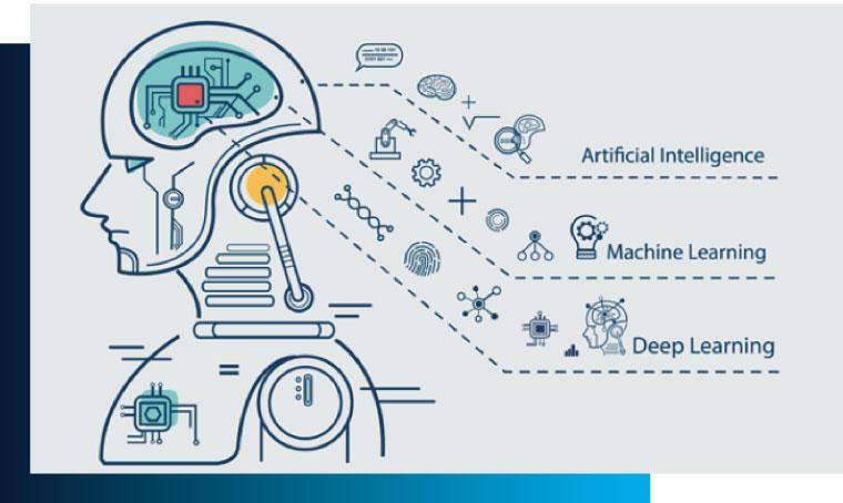 AI Siamo persone prima di essere dati: il futuro delle commerce